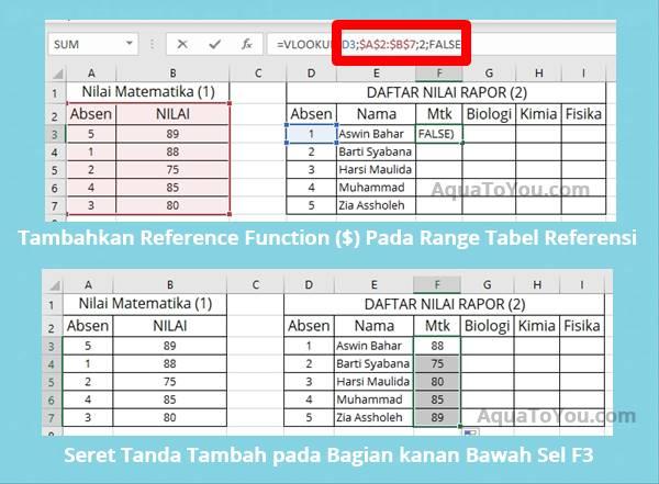 Cara Menerapkan Rumus VLookup di Microsoft Excel