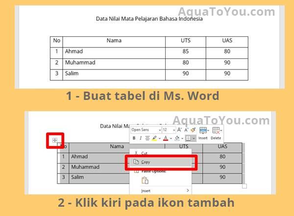 1 - Buat tabel di Word, lalu copy keseluruhannya isi tabel