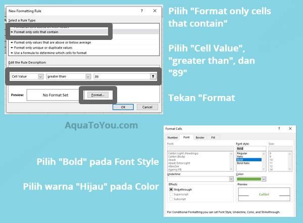 Langkah 2 - Menentukan Format Penulisan sesuai yang Kita Inginkan