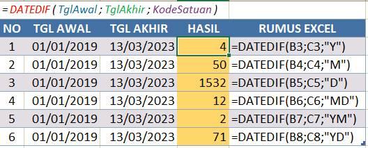 rumus selisih tanggal di excel