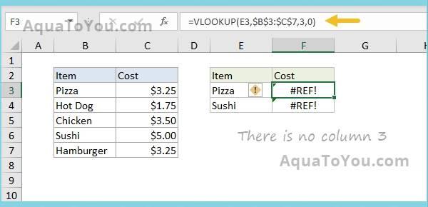 Contoh Error Ref Pada Microsoft Excel