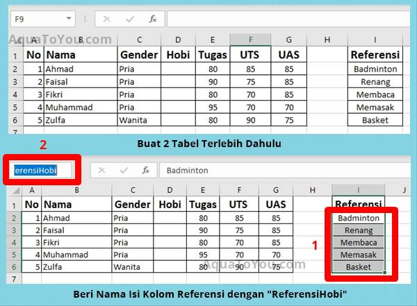 Tutorial Buat Dropdown List Dinamis